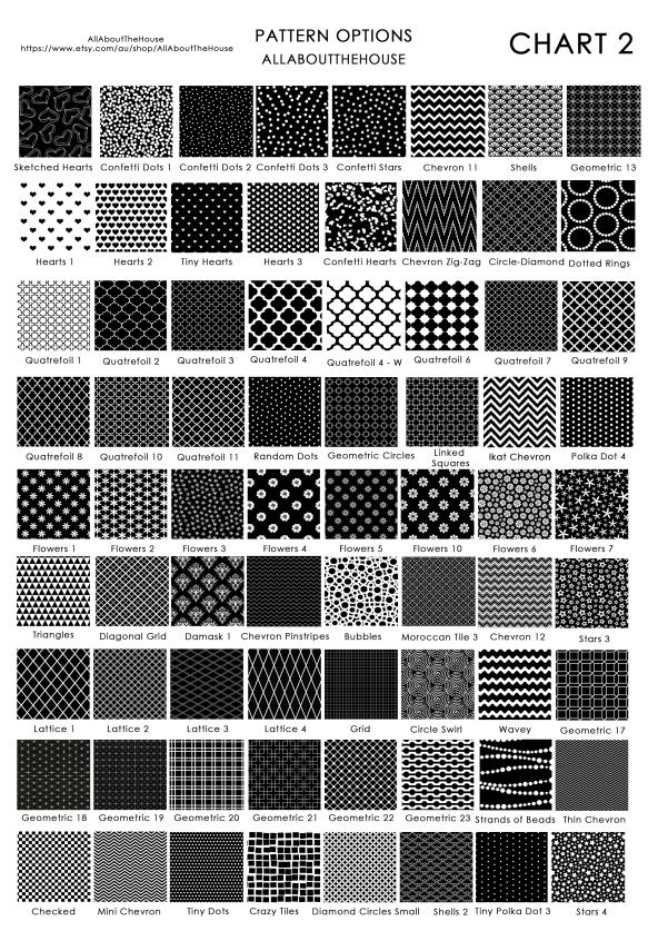 Pattern Options Chart 2 v2