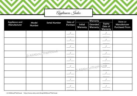 Appliances Index - Green
