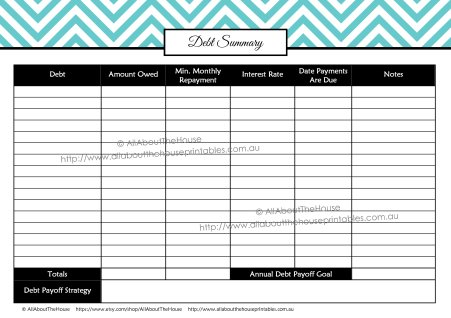Debt management summary printable chevron editable money management budget binder finances organizer payment spending schedule