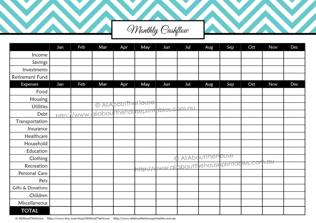 monthly spending summary budget binder planner printable chevron